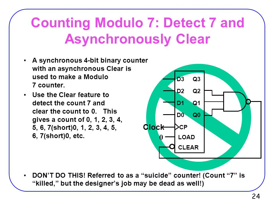 Counting Modulo 7: Detect 7 and Asynchronously Clear