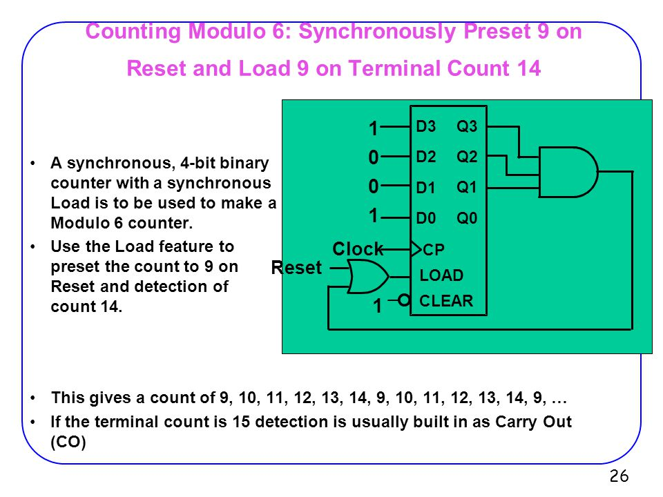 Counting Modulo 6: Synchronously Preset 9 on Reset and Load 9 on Terminal Count 14