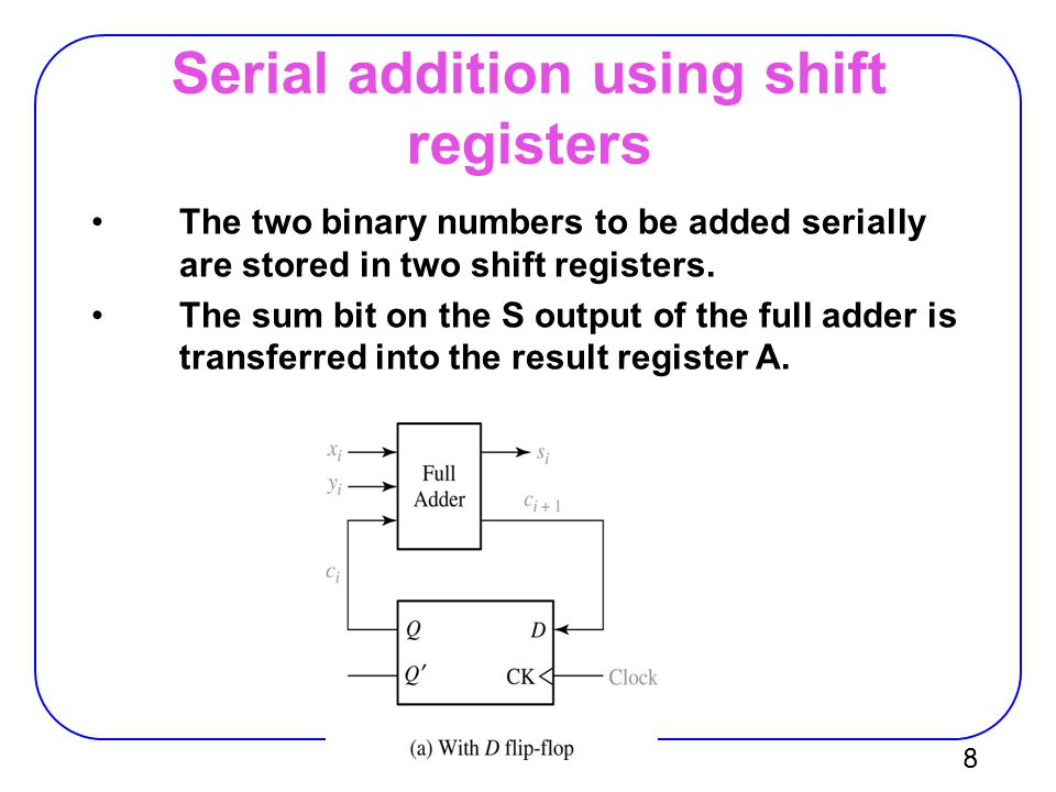 Serial addition using shift registers