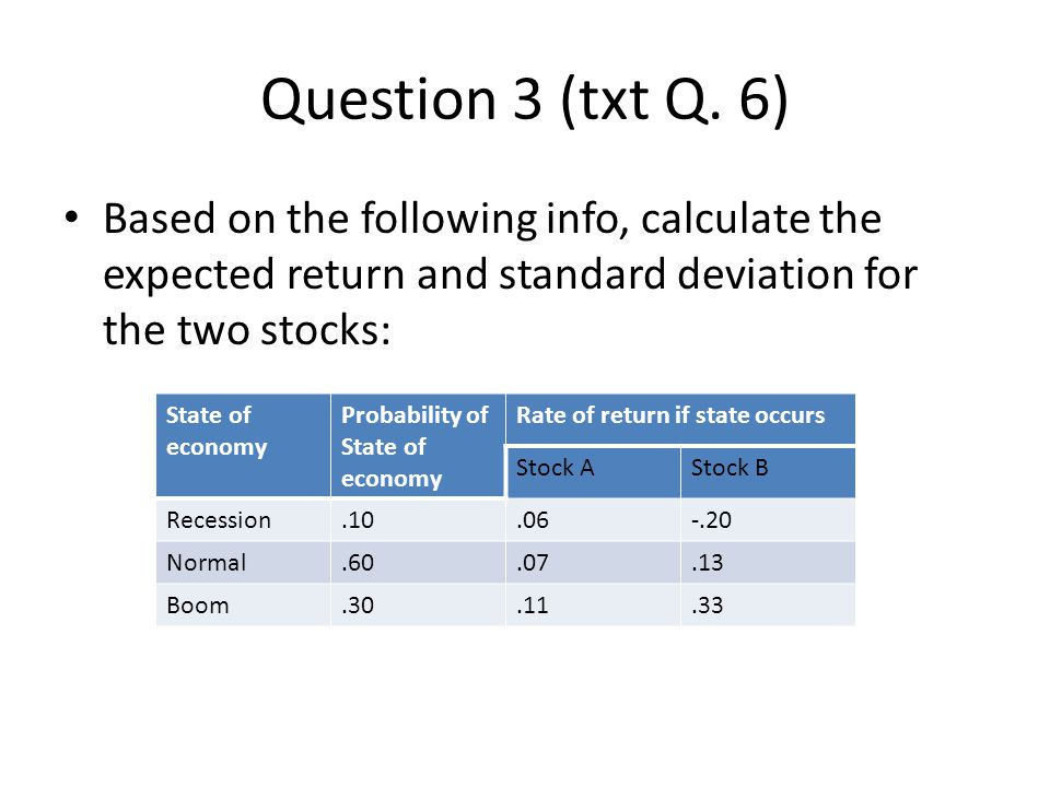 Question 3 (txt Q. 6) Based on the following info, calculate the expected return and standard deviation for the two stocks:
