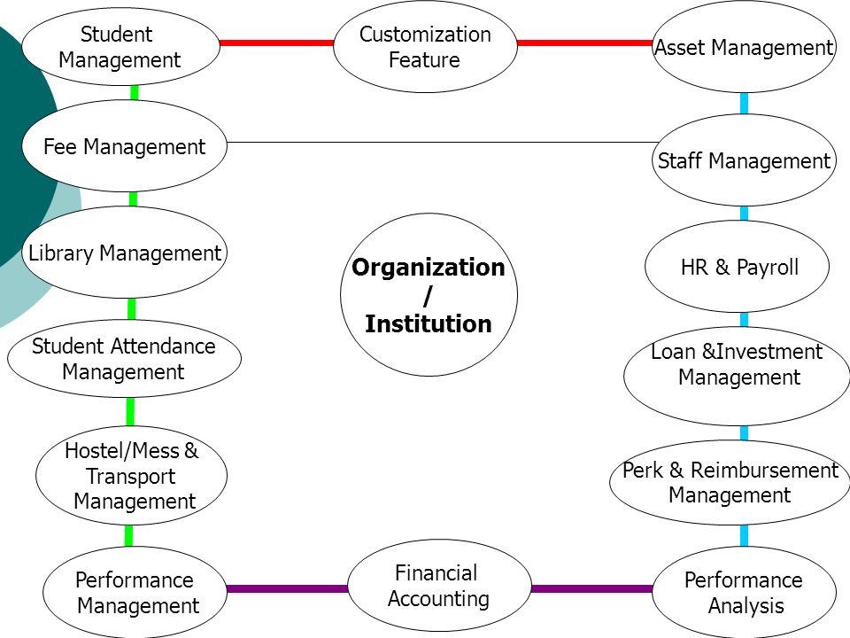 Organization / Institution