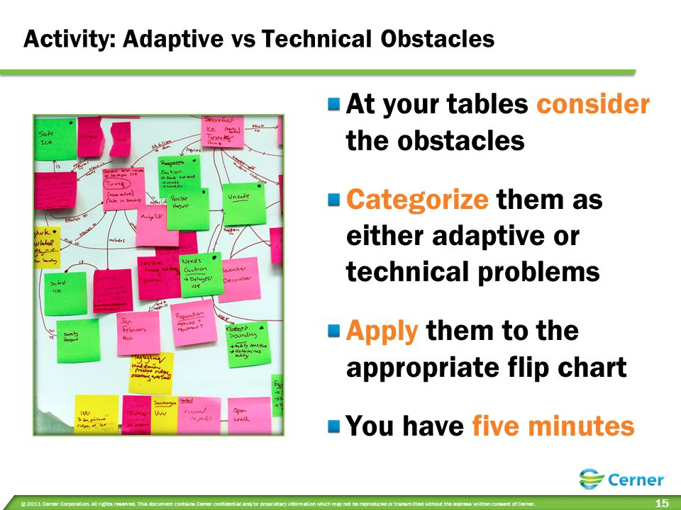 Activity: Adaptive vs Technical Obstacles