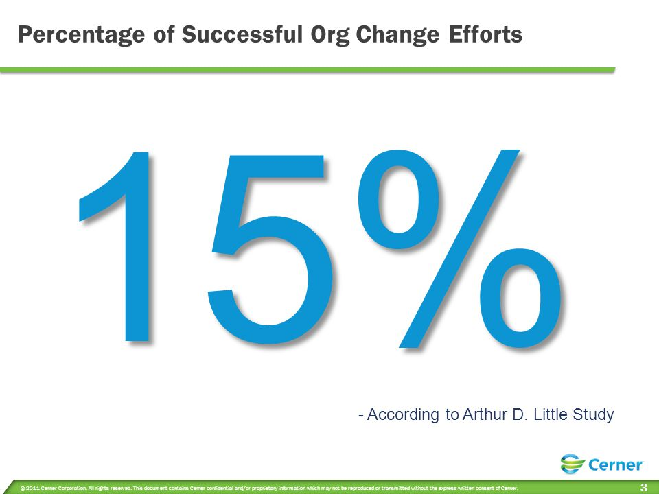 Percentage of Successful Org Change Efforts