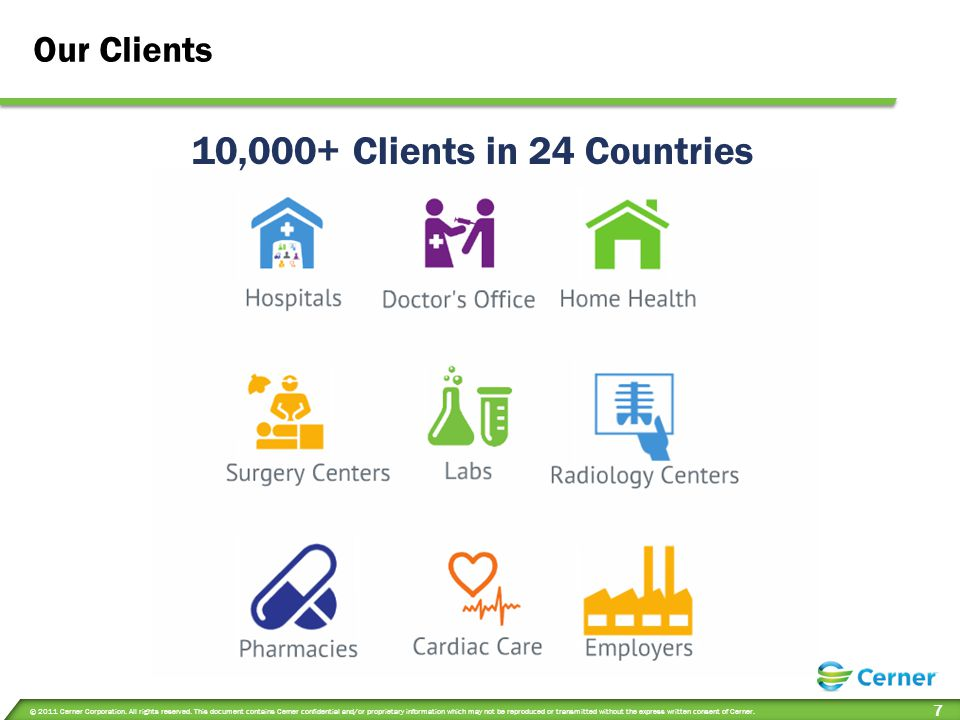 10,000+ Clients in 24 Countries Our Clients MIKE Time on slide: 1 min.