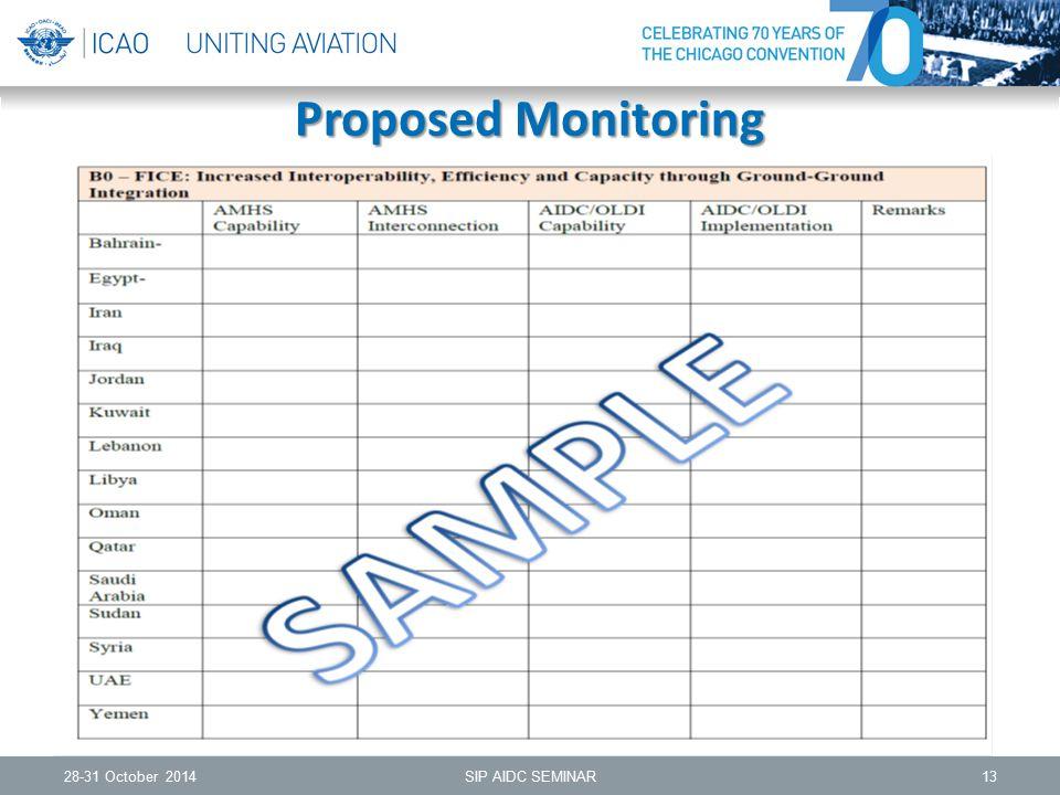 Proposed Monitoring 28-31 October 2014 SIP AIDC SEMINAR