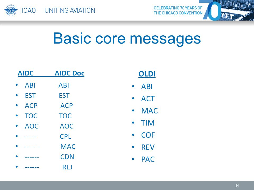 Basic core messages OLDI ABI ACT MAC TIM COF REV PAC AIDC AIDC Doc