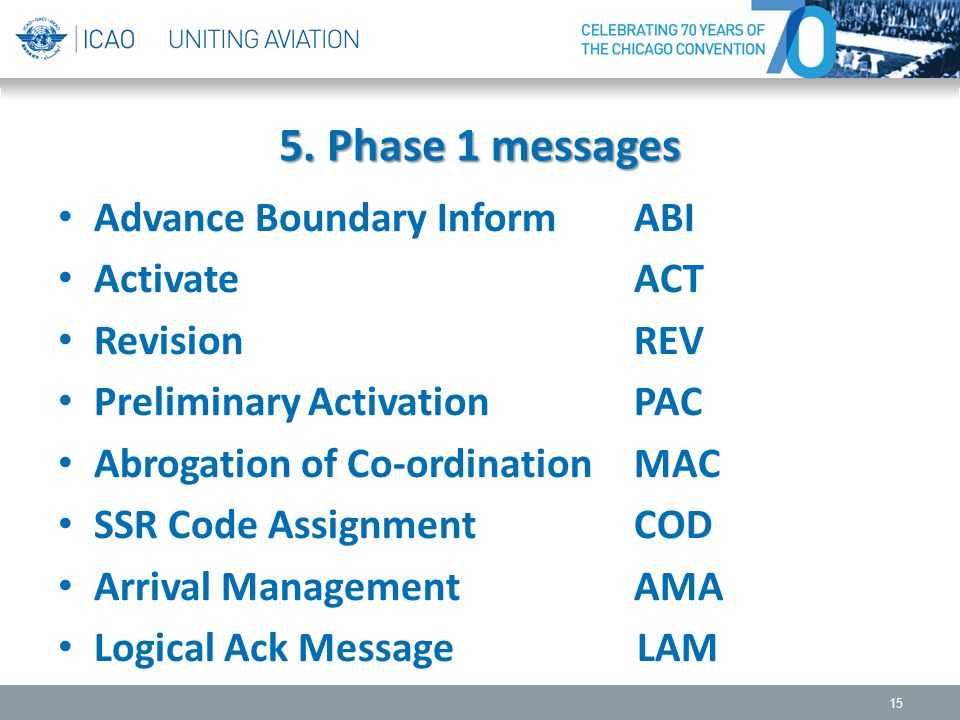 5. Phase 1 messages Advance Boundary Inform ABI Activate ACT