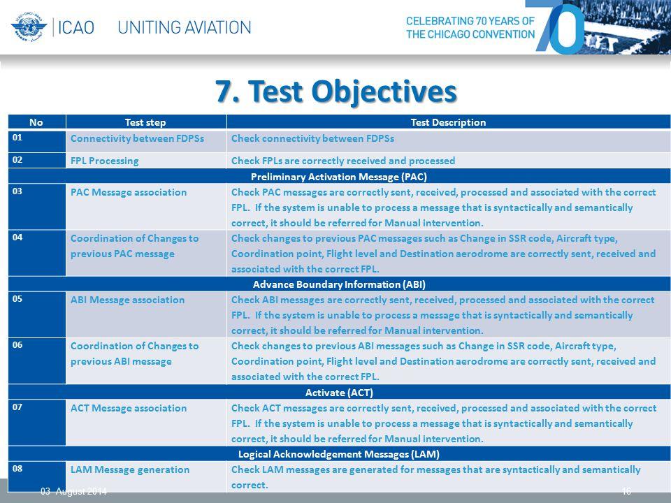 7. Test Objectives No Test step Test Description