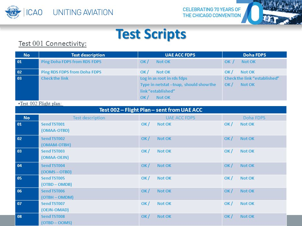 Test 002 – Flight Plan – sent from UAE ACC
