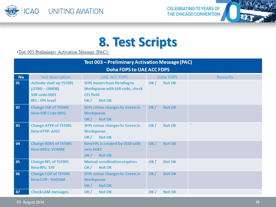 8. Test Scripts Test 003 – Preliminary Activation Message (PAC)