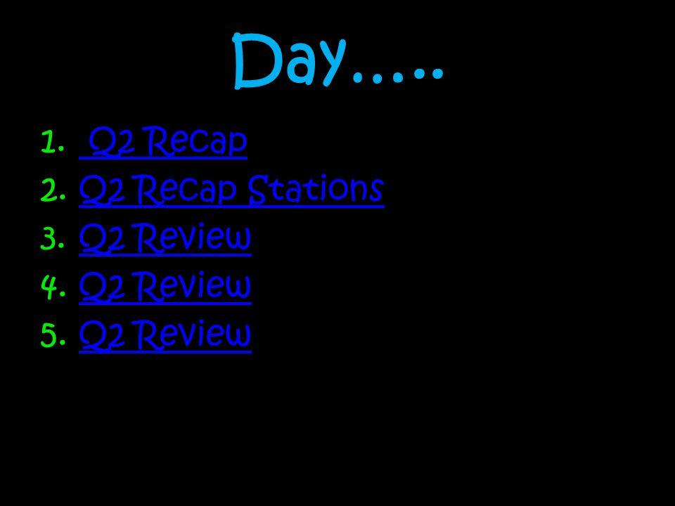 Day….. Q2 Recap Q2 Recap Stations Q2 Review