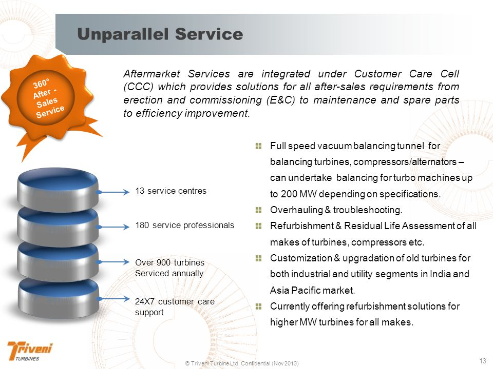 Unparallel Service 360° After -Sales Service.
