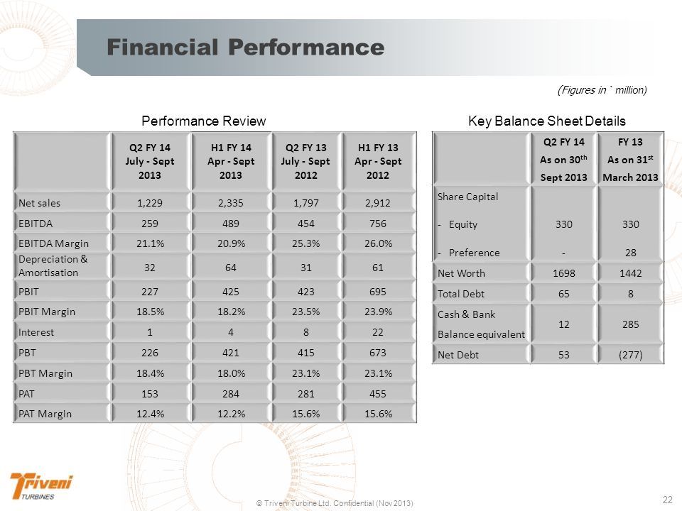Key Balance Sheet Details
