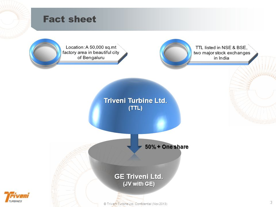 Fact sheet Triveni Turbine Ltd. GE Triveni Ltd. (TTL) 50% + One share