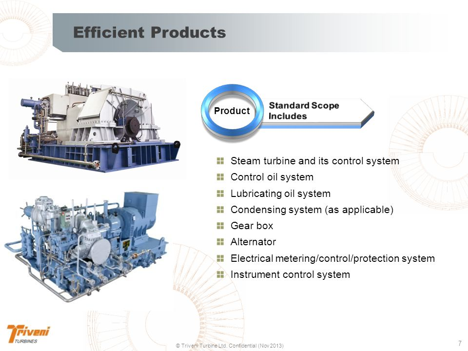 Efficient Products Steam turbine and its control system