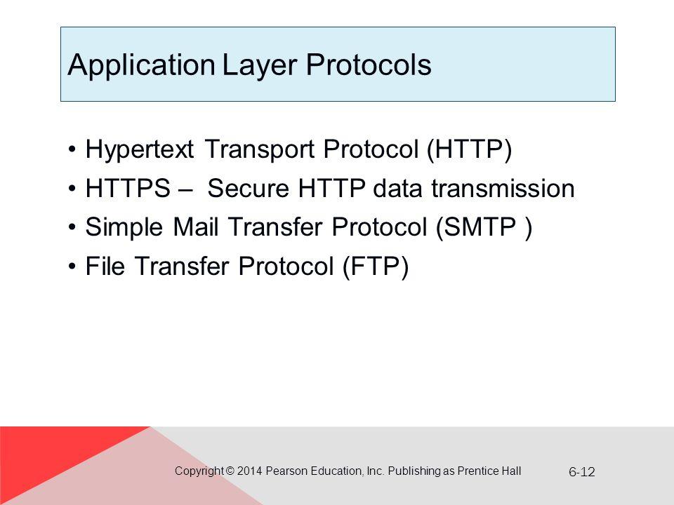Application Layer Protocols
