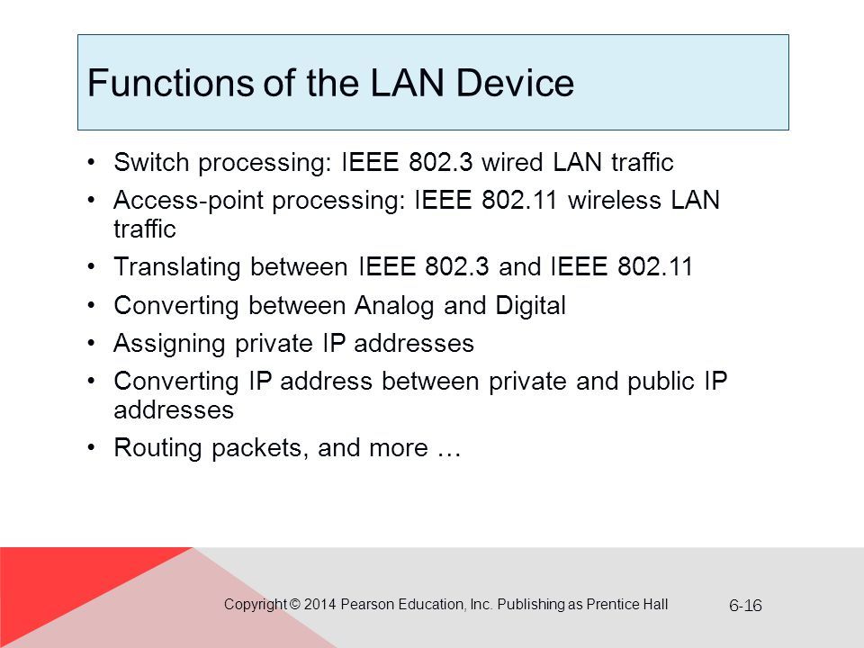 Functions of the LAN Device