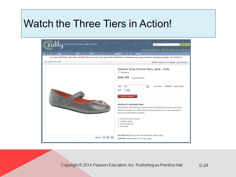 Watch the Three Tiers in Action!
