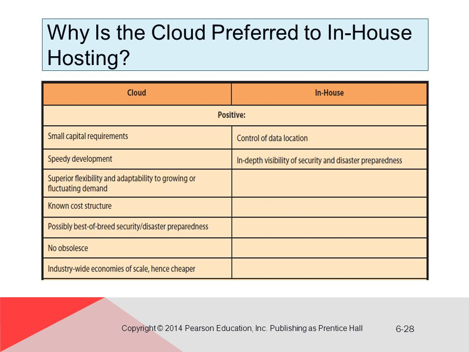 Why Is the Cloud Preferred to In-House Hosting