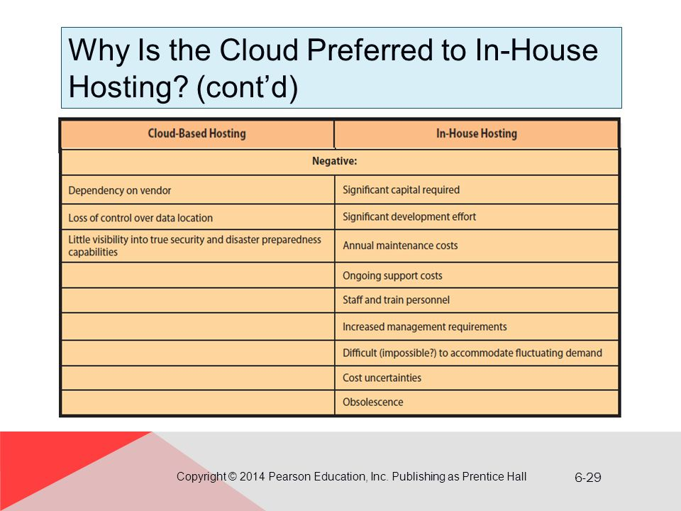 Why Is the Cloud Preferred to In-House Hosting (cont'd)