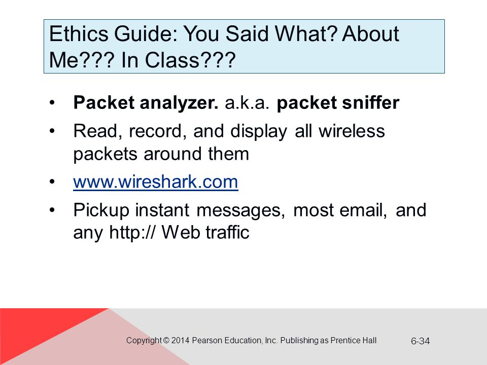 Ethics Guide: You Said What About Me In Class