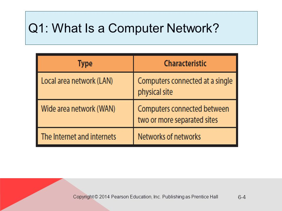 Q1: What Is a Computer Network