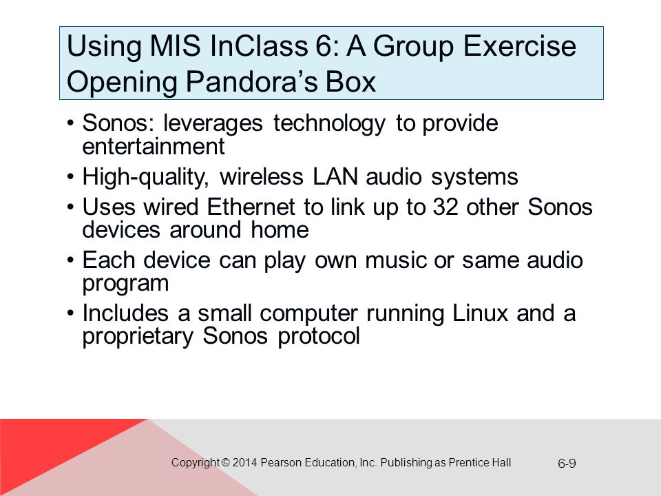 Using MIS InClass 6: A Group Exercise Opening Pandora's Box