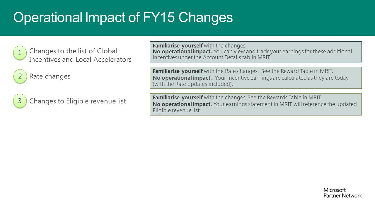Operational Impact of FY15 Changes