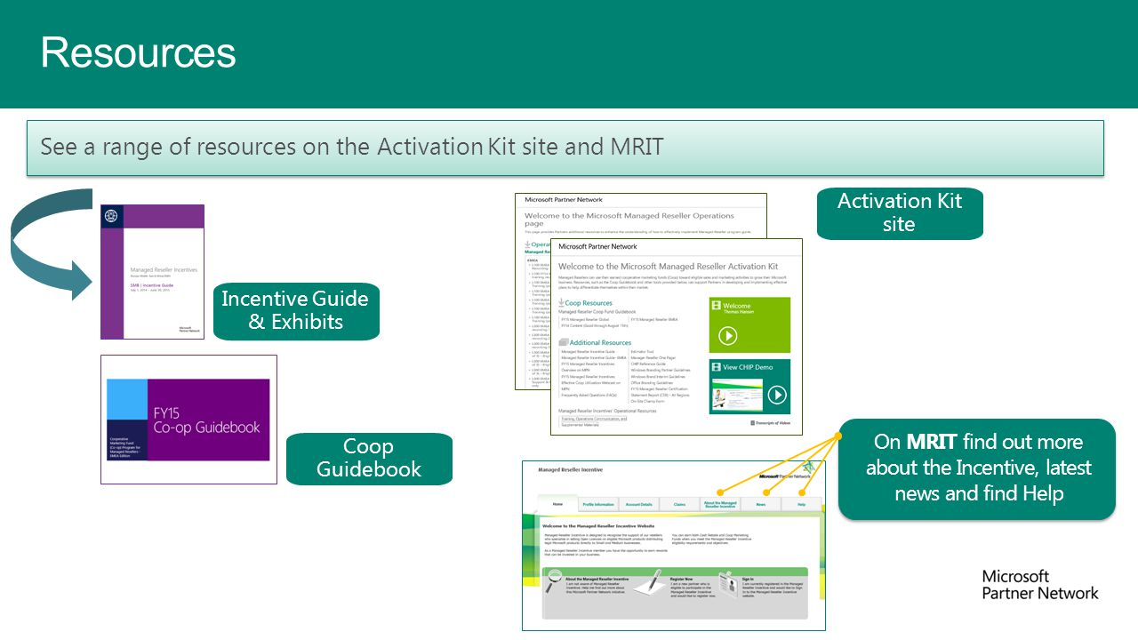Resources See a range of resources on the Activation Kit site and MRIT