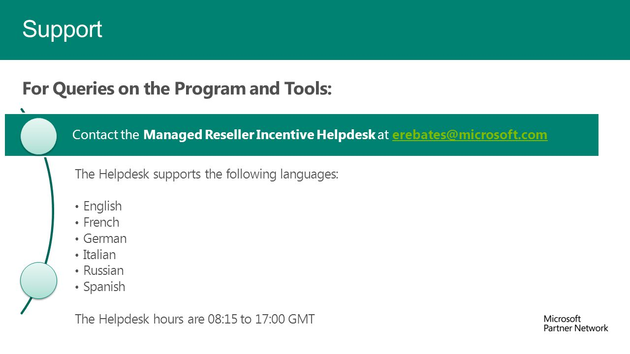 Support For Queries on the Program and Tools: