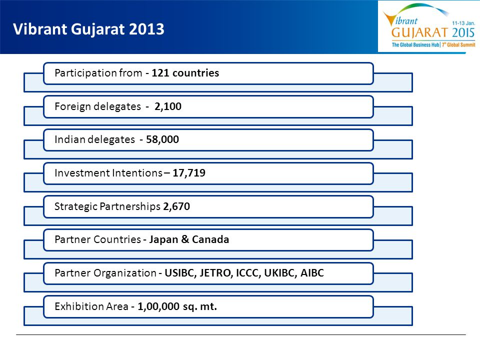 Vibrant Gujarat 2013 Participation from - 121 countries