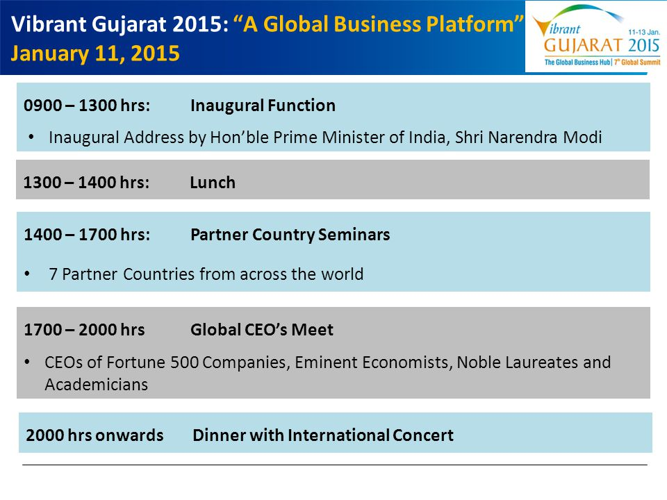 Vibrant Gujarat 2015: A Global Business Platform January 11, 2015