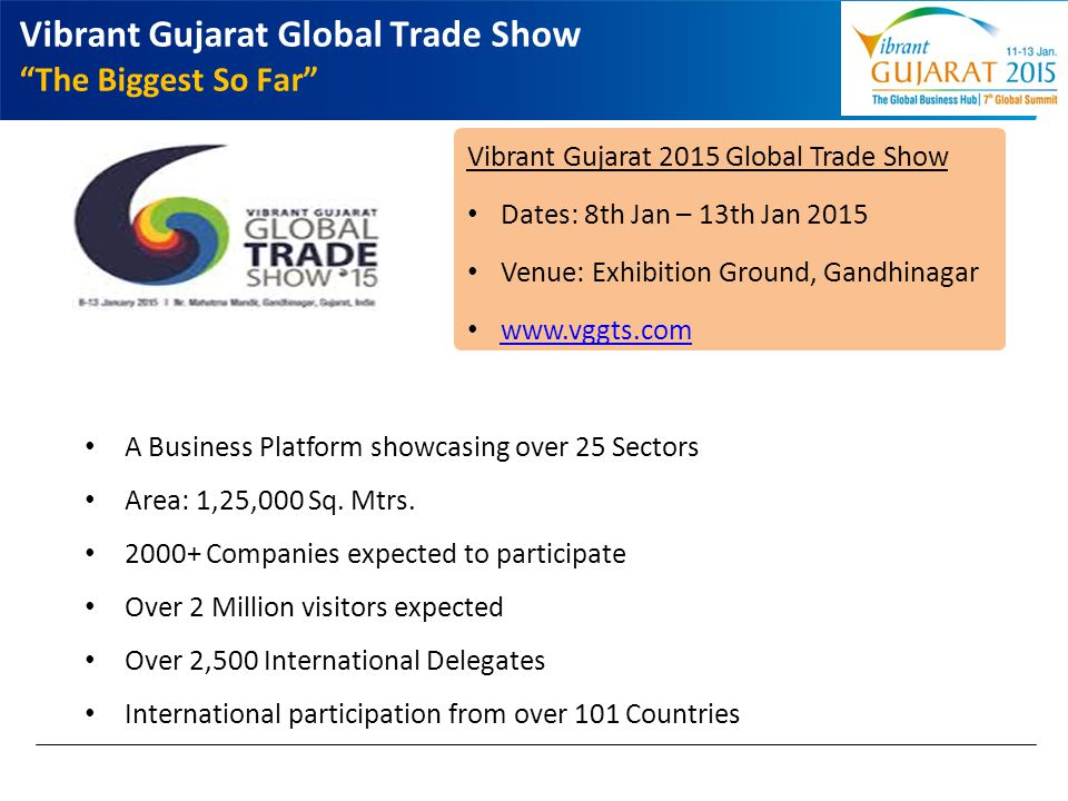 Vibrant Gujarat Global Trade Show The Biggest So Far