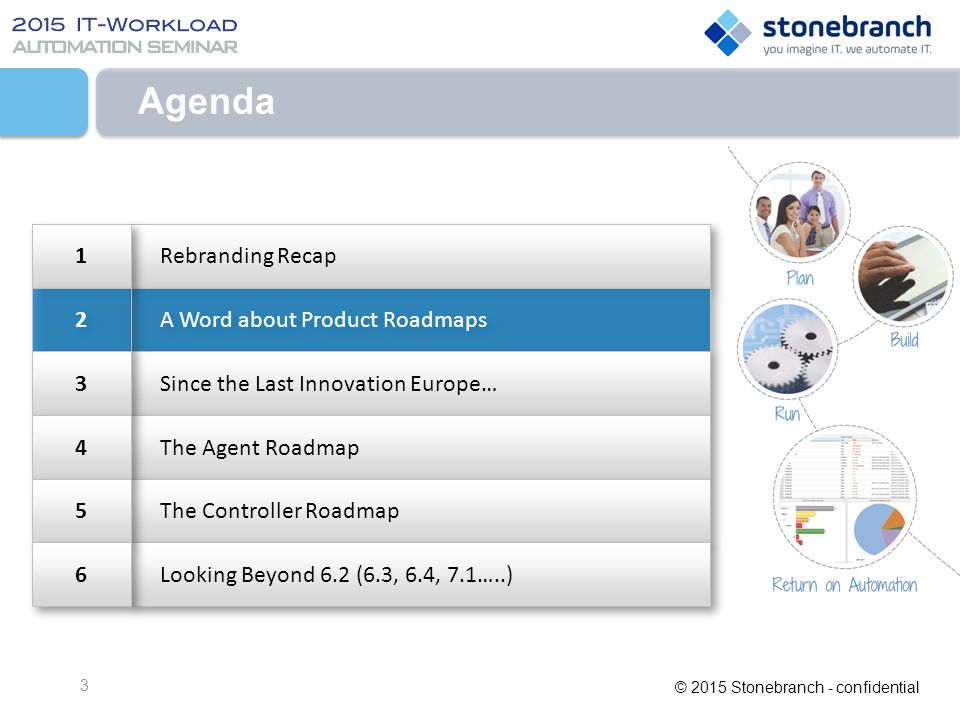 Agenda Rebranding Recap A Word about Product Roadmaps