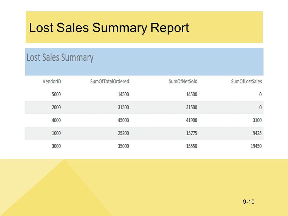 Lost Sales Summary Report