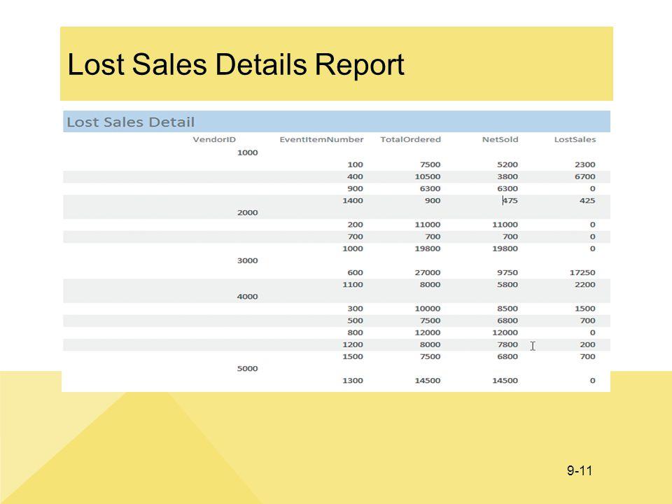 Lost Sales Details Report