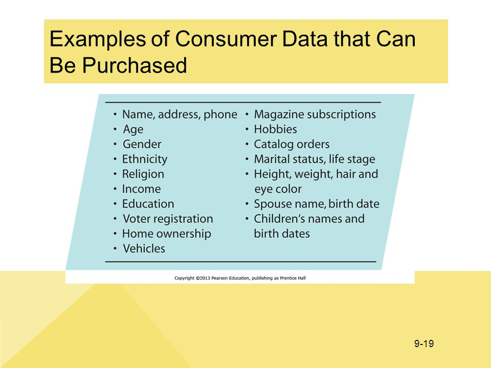 Examples of Consumer Data that Can Be Purchased