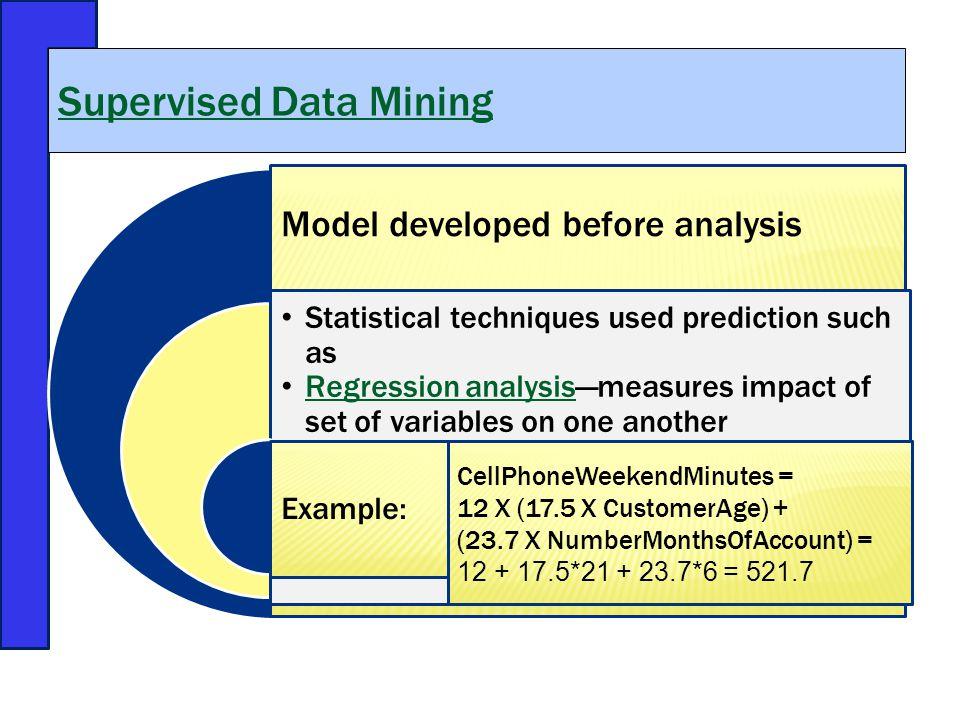 Supervised Data Mining