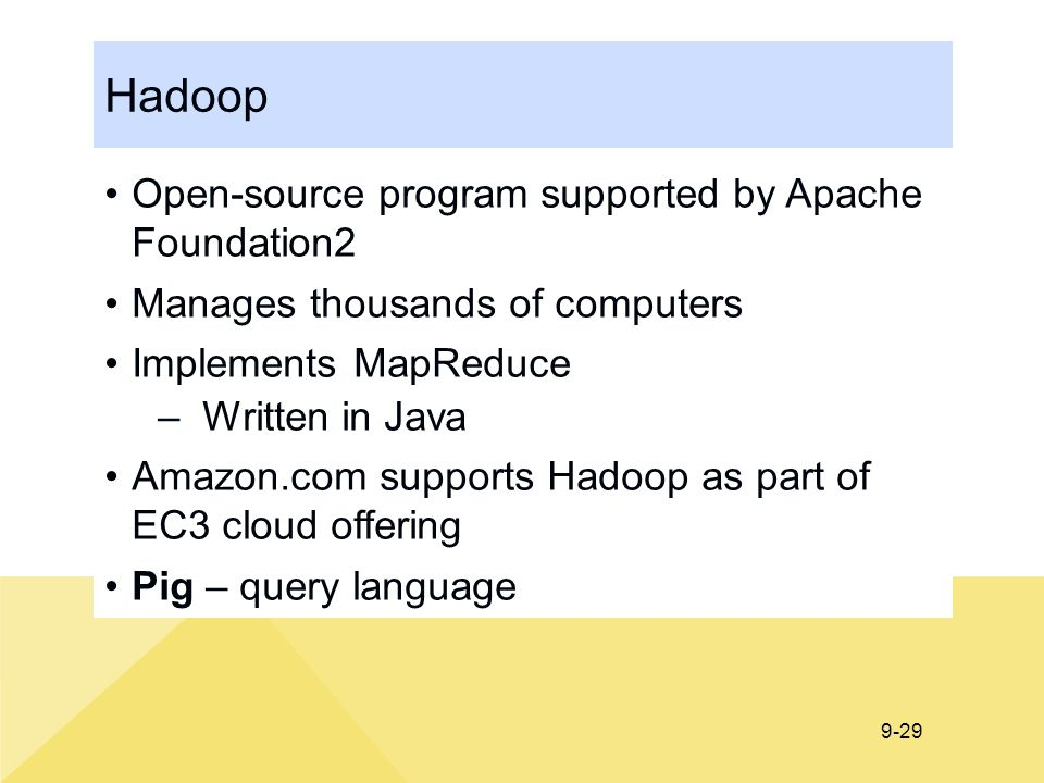 Hadoop Open-source program supported by Apache Foundation2