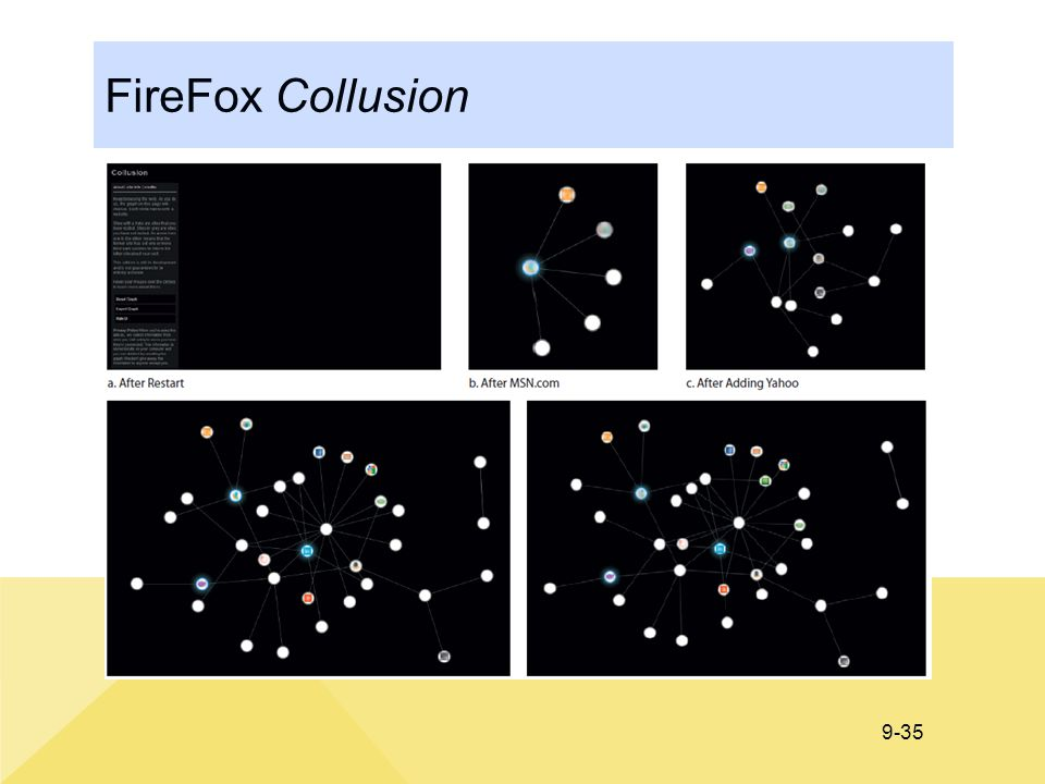 FireFox Collusion