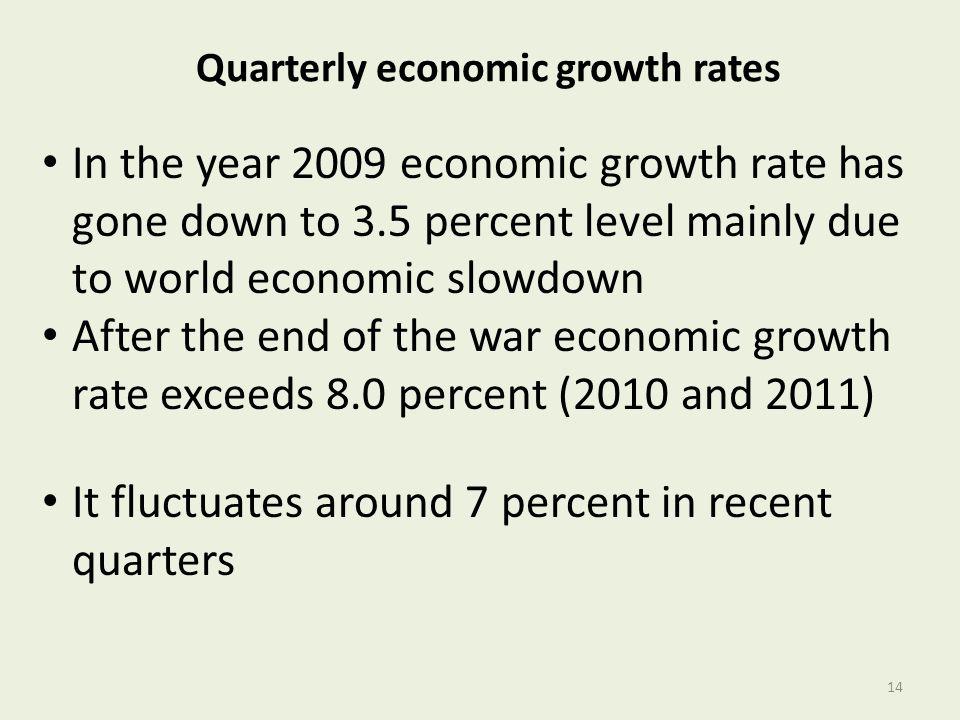 Quarterly economic growth rates