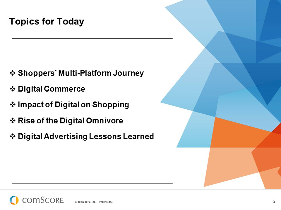 Topics for Today Shoppers' Multi-Platform Journey Digital Commerce