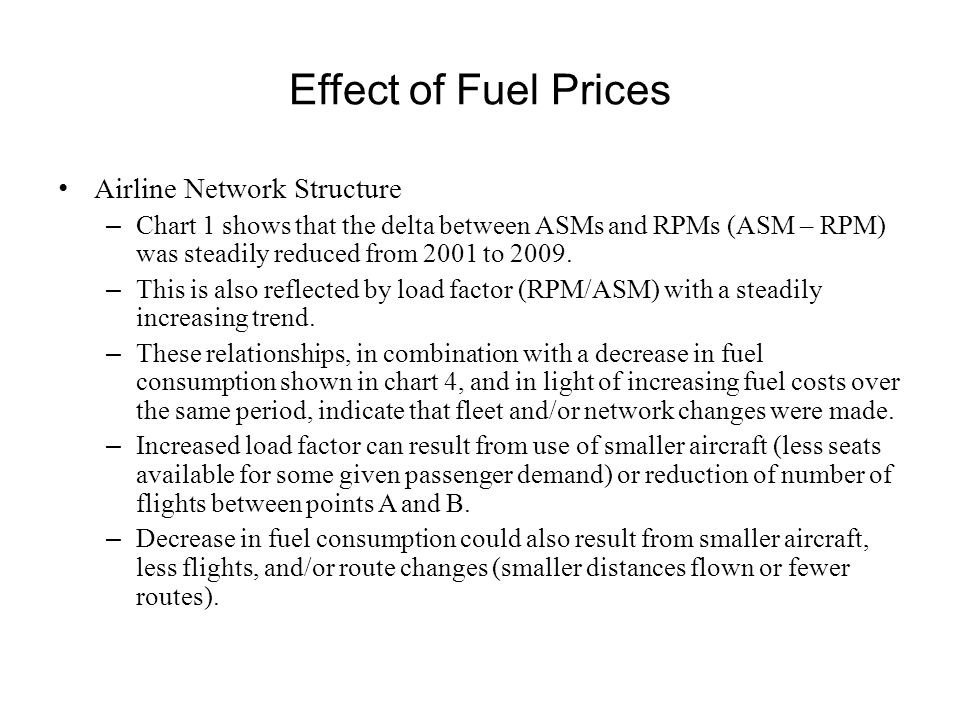 Effect of Fuel Prices Airline Network Structure