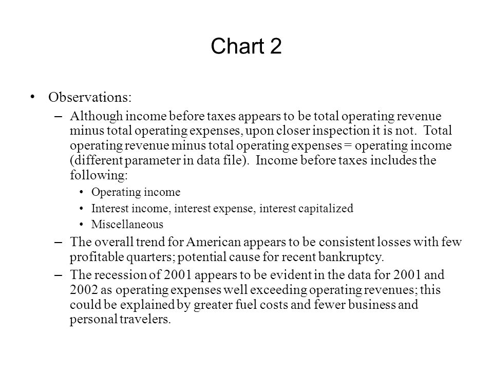 Chart 2 Observations: