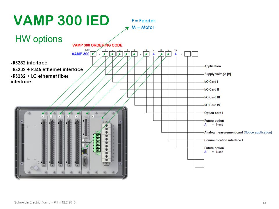 VAMP 300 IED HW options F = Feeder M = Motor -RS232 interface