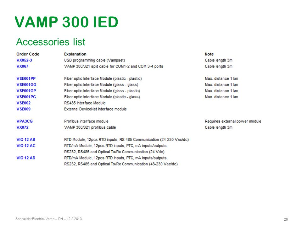 VAMP 300 IED Accessories list