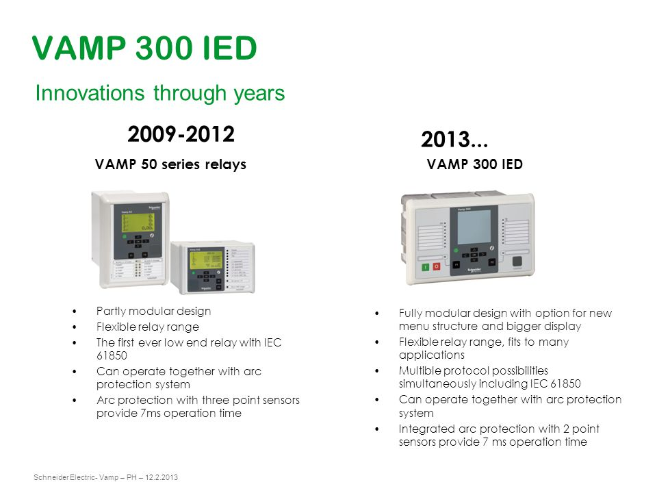VAMP 300 IED Innovations through years 2009-2012 2013...