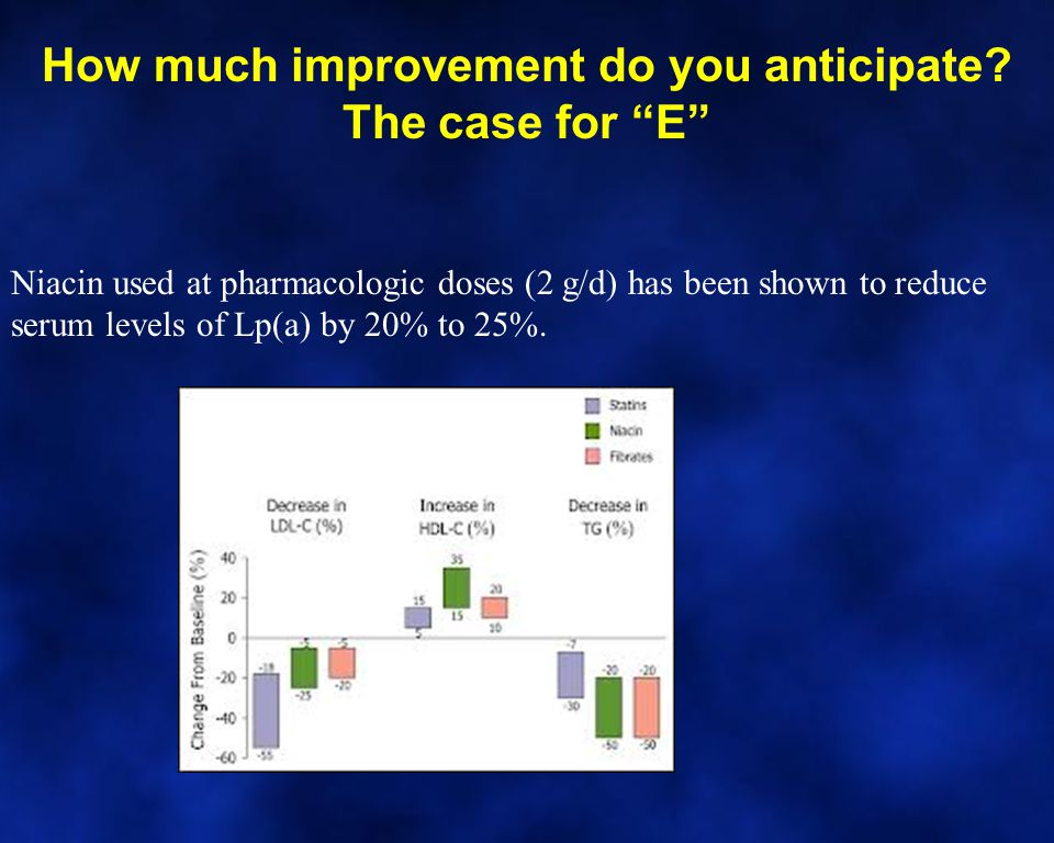 How much improvement do you anticipate The case for E