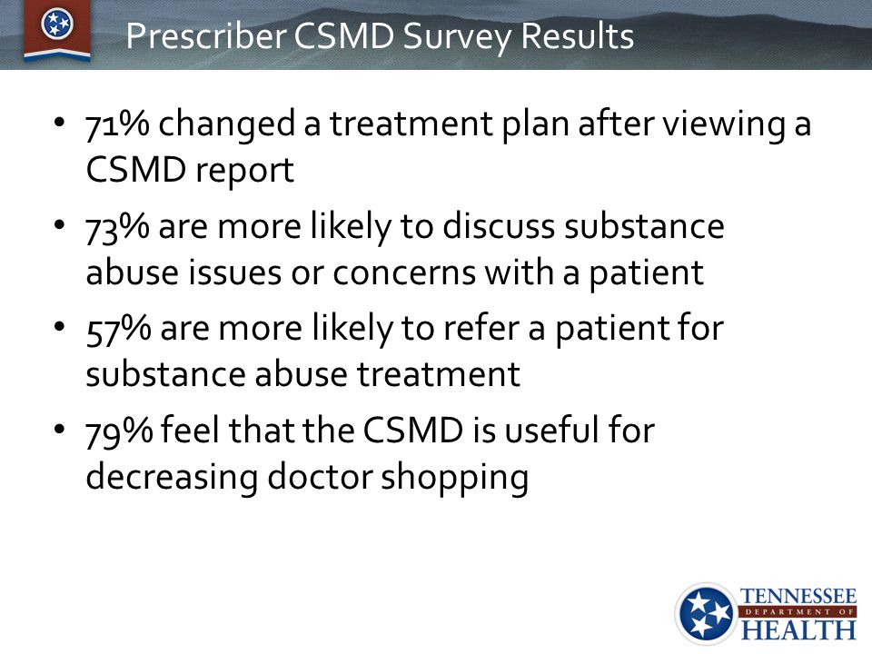 Prescriber CSMD Survey Results