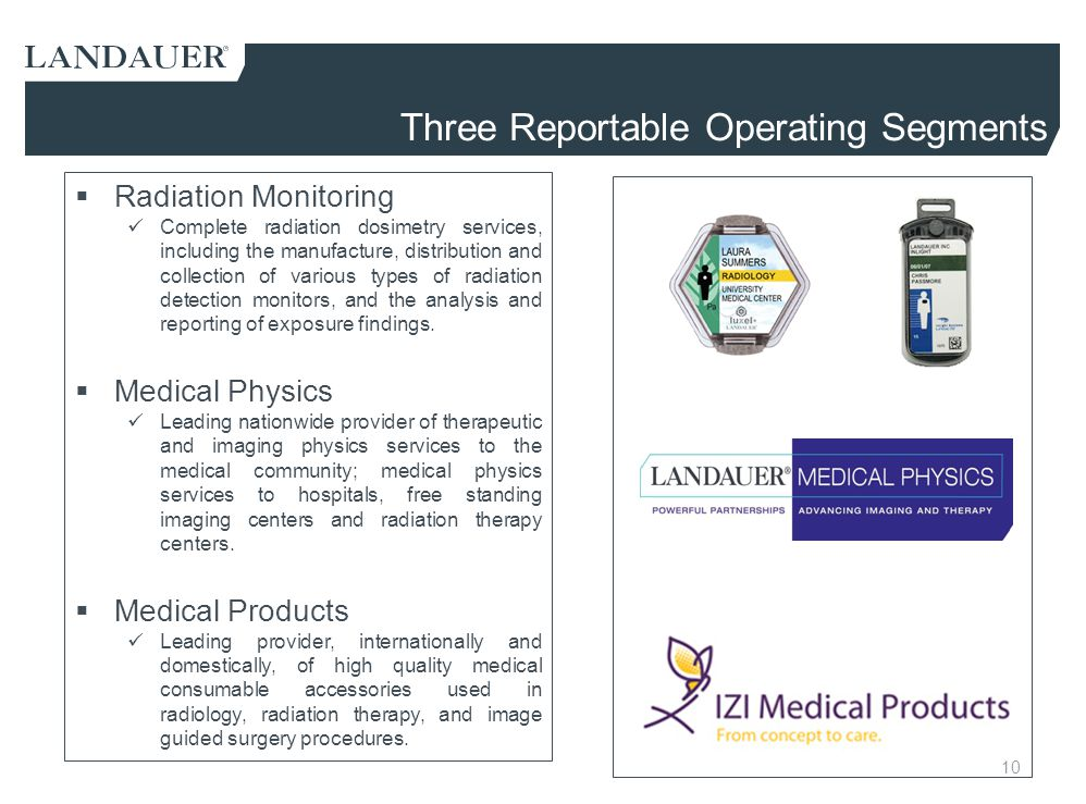 Three Reportable Operating Segments